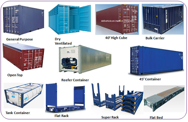 CONTAINER TYPES & DIMENSIONS